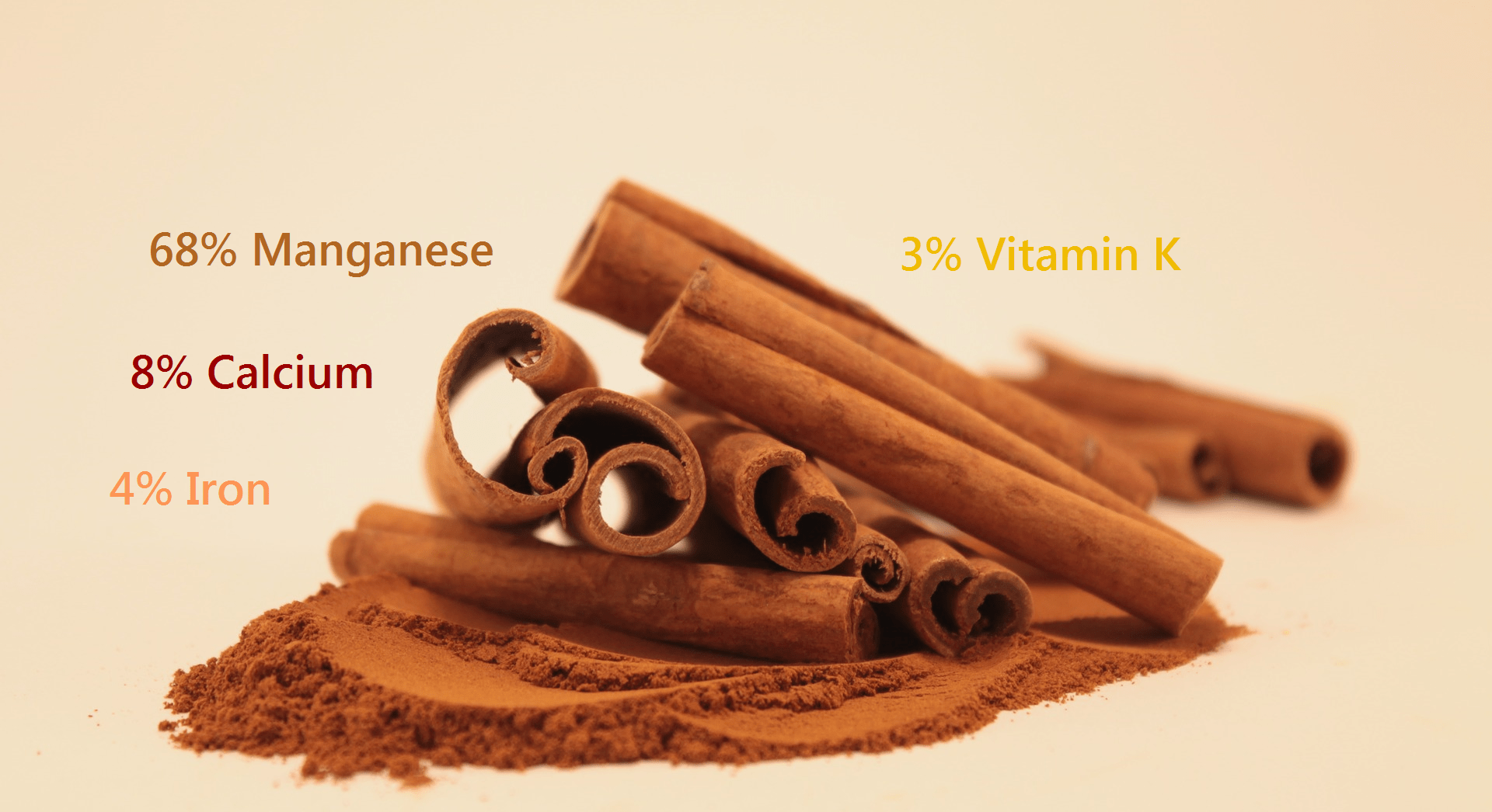 Cinnamon sticks with texts of its nutrients